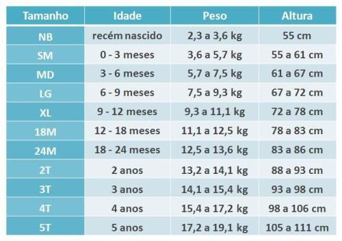 Tabela de tamanhos infantis
